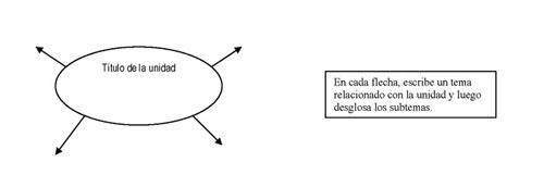 diagrama01