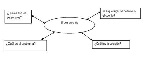 diagrama03